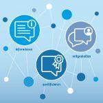 gesundaltern@bw – Digitale Teilhabe am Gesundheitswesen